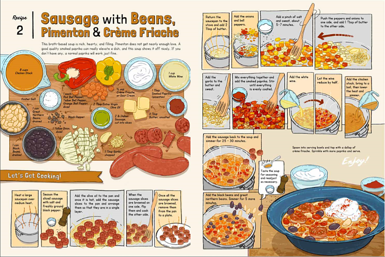 CookingComics Simple Skills Fantastic